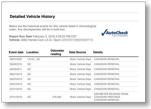 Legitimate Vehicle History Report deatails