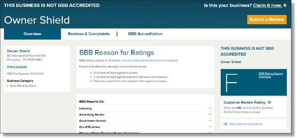 Better Business Bureau report with an F-Rating for Owner Shield