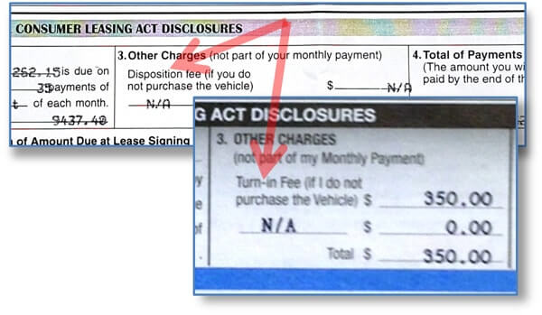 Car Lease Disposition Fees Explained