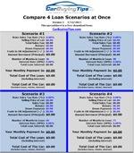 Car Buyer S Offer Spreadsheet