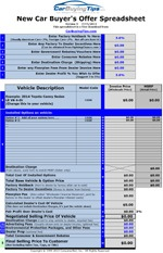 CarBuyingTips.com Free Spreadsheet Download Area