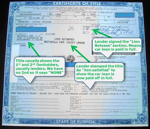 fake car title templates - how to tell if a vehicle has liens