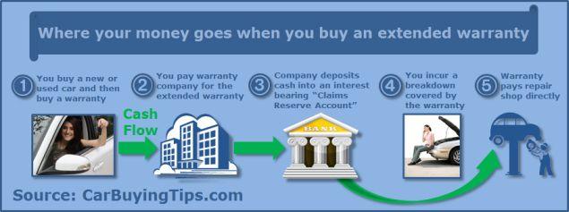 warranty infographic 1